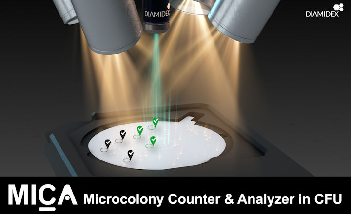 MICA Counter and Analyzer