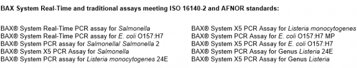 BAX assays meeting ISO 16140-2 and AFNOR standards