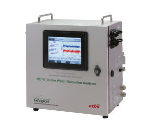 microbial detection system for pharmaceutical grade waters