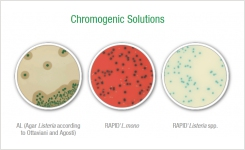 Bio-Rad range of chromogenic media for Listeria