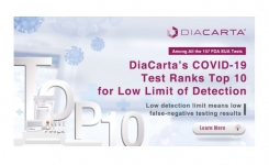 Diacarta QuantiVirus SARS CoV 2 COVID 19 Test Low Limit of Detection