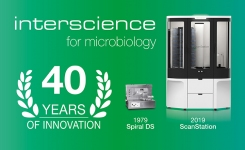 INTERSCIENCE Celebrates 40 years
