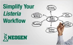 Simplify Your Listeria Workflow