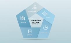 Rapid Micro Biosystems ALCOA